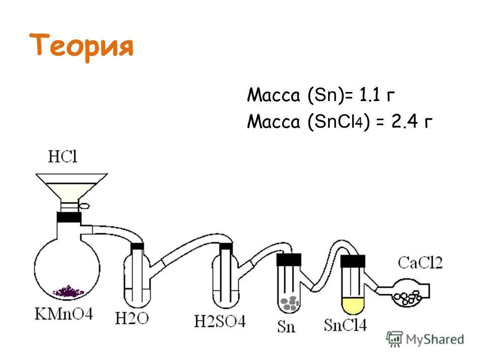 Теория Масса ( Sn )= 1.1 г Масса ( SnCl 4 ) = 2.4 г