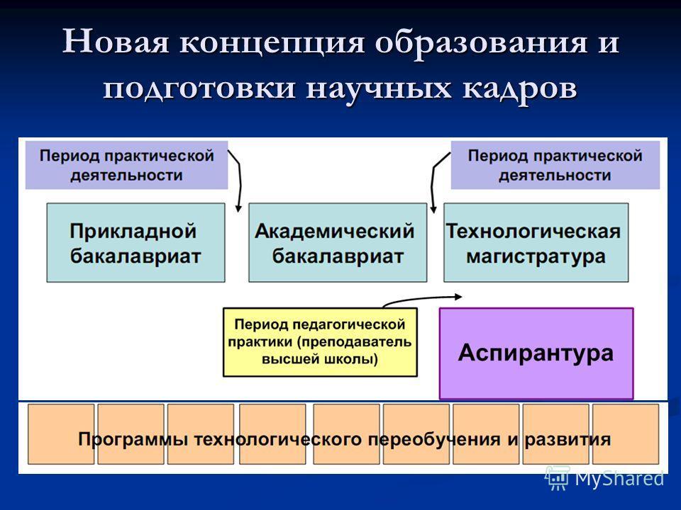 Новая концепция образования и подготовки научных кадров