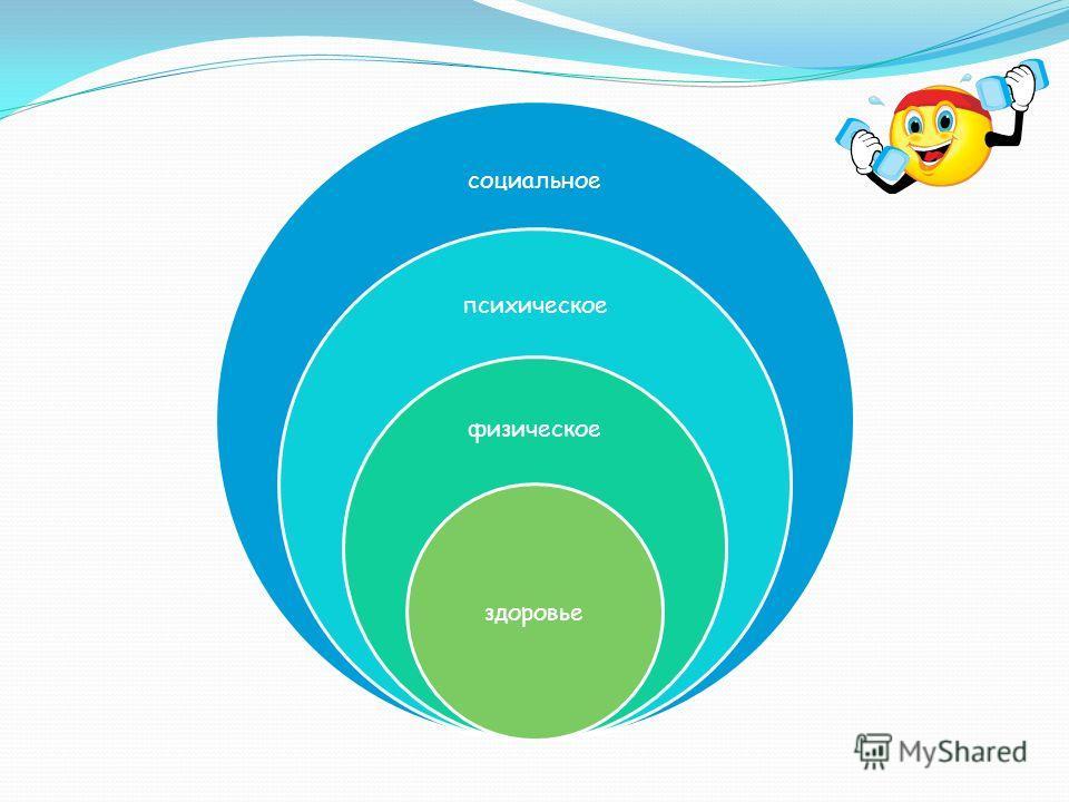 Здоровье сберегающие технологии - это система мер, включающая взаимосвязь и взаимодействие всех факторов образовательной среды, направленных на сохранение здоровья ребенка на всех этапах его обучения и развития