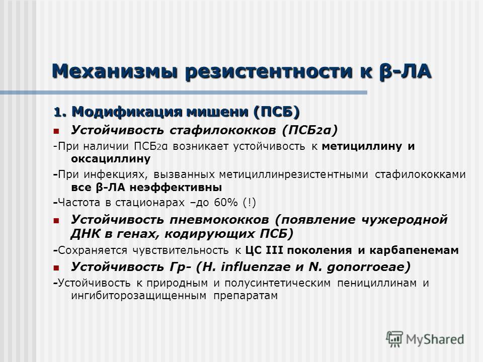 Механизмы резистентности к β-ЛА 1. Модификация мишени (ПСБ) Устойчивость стафилококков (ПСБ 2 α) -При наличии ПСБ 2 α возникает устойчивость к метициллину и оксациллину -При инфекциях, вызванных метициллинрезистентными стафилококками все β-ЛА неэффек