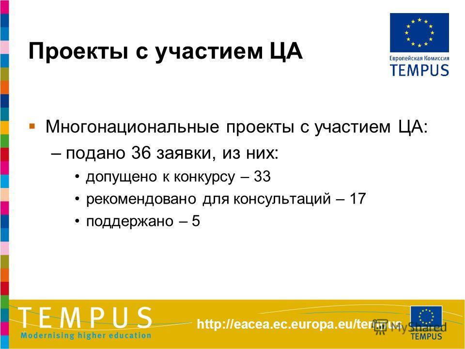 Проекты с участием ЦА Многонациональные проекты с участием ЦА: –подано 36 заявки, из них: допущено к конкурсу – 33 рекомендовано для консультаций – 17 поддержано – 5 http://eacea.ec.europa.eu/tempus