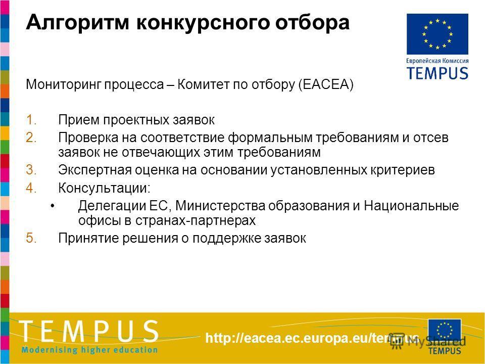 Алгоритм конкурсного отбора Мониторинг процесса – Комитет по отбору (EACEA) 1.Прием проектных заявок 2.Проверка на соответствие формальным требованиям и отсев заявок не отвечающих этим требованиям 3.Экспертная оценка на основании установленных критер