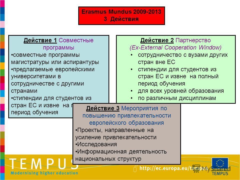 4 Erasmus Mundus 2009-2013 3 Действия Действие 1 Совместные программы совместные программы магистратуры или аспирантуры предлагаемые европейскими университетами в сотрудничестве с другими странами стипендии для студентов из стран ЕС и извне на полный