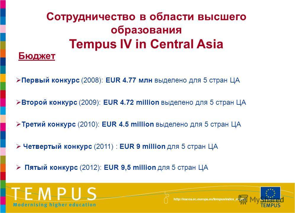 http://eacea.ec.europa.eu/tempus/index_en.php Сотрудничество в области высшего образования Tempus IV in Central Asia Бюджет Первый конкурс (2008): EUR 4.77 млн выделено для 5 стран ЦА Второй конкурс (2009): EUR 4.72 million выделено для 5 стран ЦА Тр