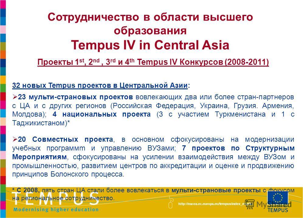 http://eacea.ec.europa.eu/tempus/index_en.php Сотрудничество в области высшего образования Tempus IV in Central Asia Проекты 1 st, 2 nd, 3 rd и 4 th Tempus IV Конкурсов (2008-2011) 32 новых Tempus проектов в Центральной Азии: 23 мульти-страновых прое