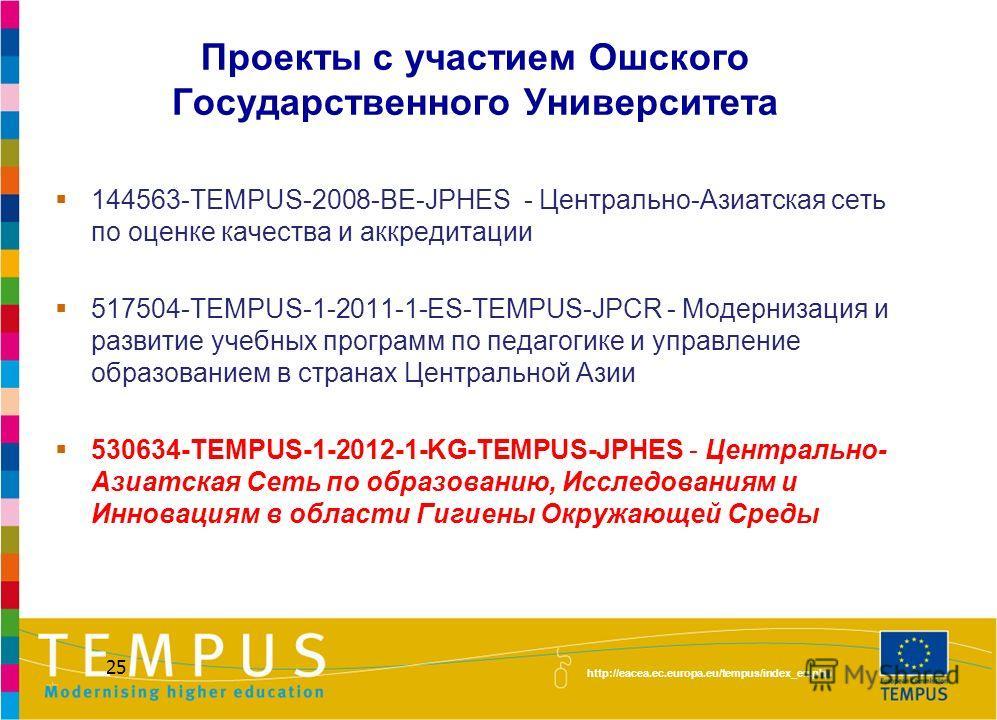 http://eacea.ec.europa.eu/tempus/index_en.php 25 Проекты с участием Ошского Государственного Университета 144563-TEMPUS-2008-BE-JPHES - Центрально-Азиатская сеть по оценке качества и аккредитации 517504-TEMPUS-1-2011-1-ES-TEMPUS-JPCR - Модернизация и