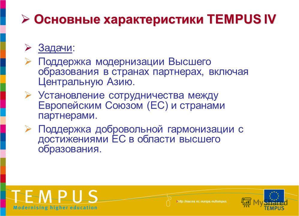http://eacea.ec.europa.eu/tempus/index_en.php Основные характеристики TEMPUS IV Основные характеристики TEMPUS IV Задачи: Поддержка модернизации Высшего образования в странах партнерах, включая Центральную Азию. Установление сотрудничества между Евро