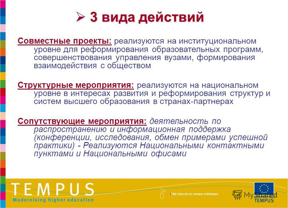 http://eacea.ec.europa.eu/tempus/index_en.php 3 вида действий 3 вида действий Совместные проекты: реализуются на институциональном уровне для реформирования образовательных программ, совершенствования управления вузами, формирования взаимодействия с
