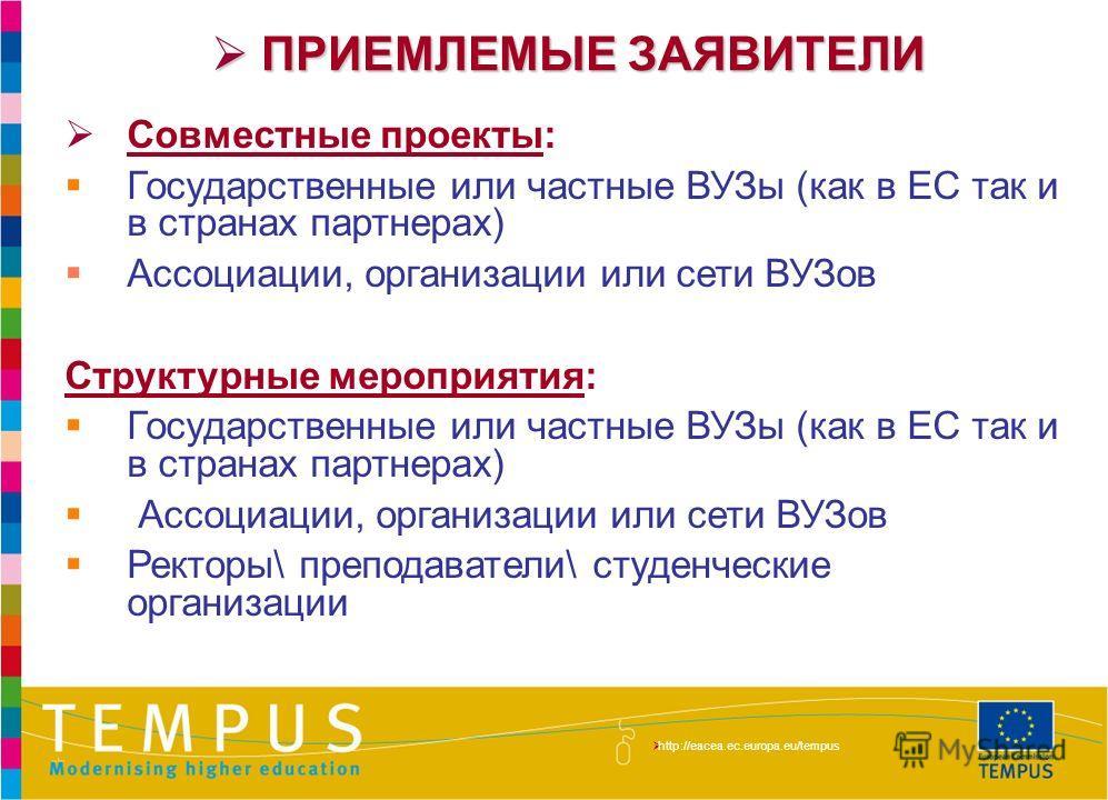 http://eacea.ec.europa.eu/tempus/index_en.php ПРИЕМЛЕМЫЕ ЗАЯВИТЕЛИ ПРИЕМЛЕМЫЕ ЗАЯВИТЕЛИ Совместные проекты: Государственные или частные ВУЗы (как в ЕС так и в странах партнерах) Ассоциации, организации или сети ВУЗов Структурные мероприятия: Государс