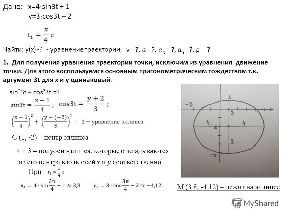 Дано: x=4sin3t + 1 y=3cos3t – 2 Найти: у(х) -? - уравнение траектории, v - ?, - ?, τ - ?, n - ?, ρ - ? 1. Для получения уравнения траектории точки, исключим из уравнения движение точки. Для этого воспользуемся основным тригонометрическим тождеством т