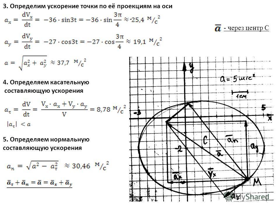 3. Определим ускорение точки по её проекциям на оси 4. Определяем касательную составляющую ускорения 5. Определяем нормальную составляющую ускорения - - через центр С