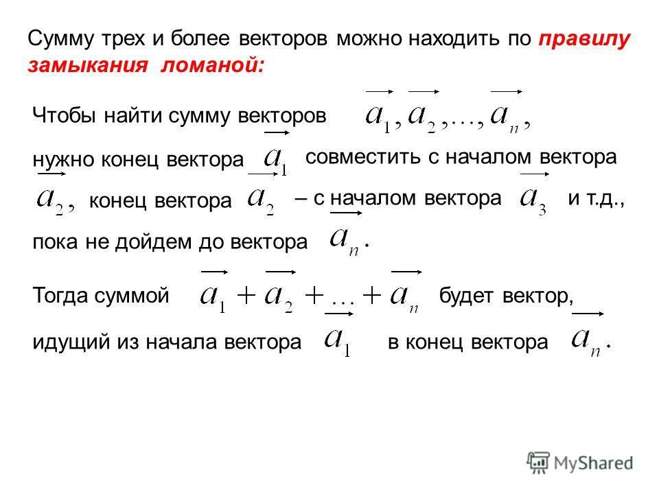 Сумму трех и более векторов можно находить по правилу замыкания ломаной: Чтобы найти сумму векторов нужно конец вектора совместить с началом вектора конец вектора – с началом вектора и т.д., пока не дойдем до вектора Тогда суммой будет вектор, идущий
