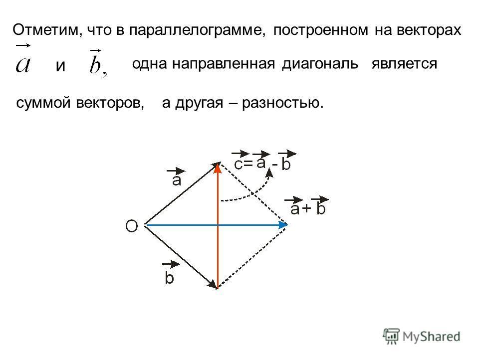 Отметим, что в параллелограмме, построенном на векторах и одна направленная диагональявляется суммой векторов,а другая – разностью.