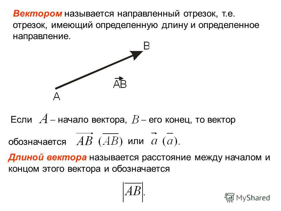 Вектором называется направленный отрезок, т.е. отрезок, имеющий определенную длину и определенное направление. Если начало вектора, его конец, то вектор обозначается или Длиной вектора называется расстояние между началом и концом этого вектора и обоз