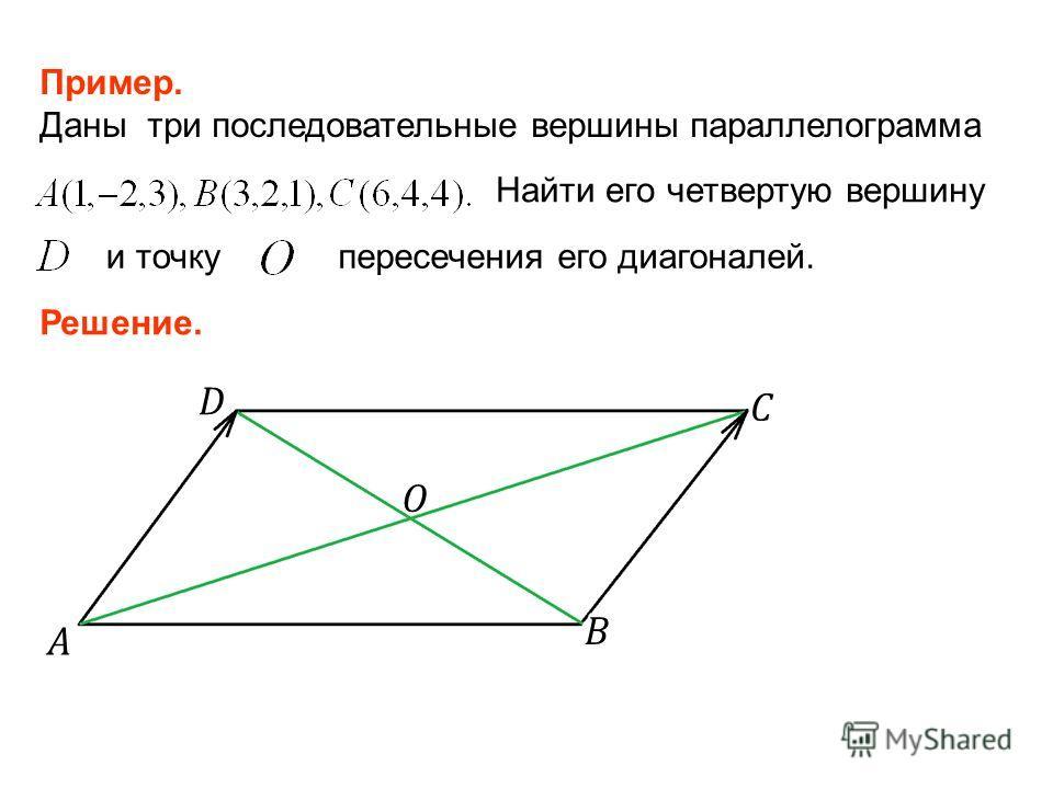 Пример. Даны три последовательные вершины параллелограмма Найти его четвертую вершину и точку пересечения его диагоналей. Решение.