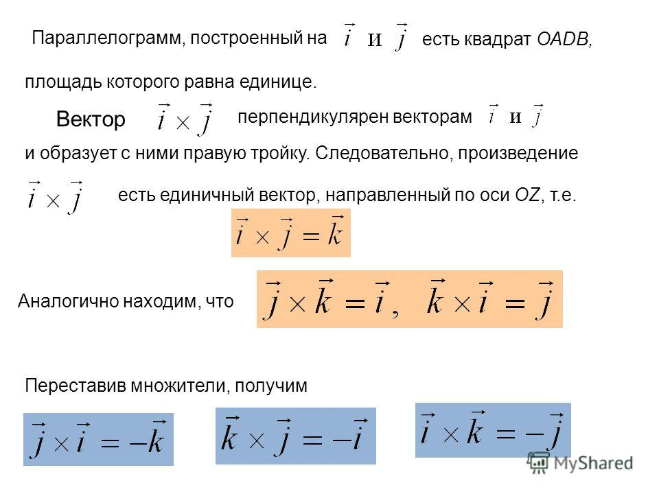 Параллелограмм, построенный на площадь которого равна единице. перпендикулярен векторам и образует с ними правую тройку. Следовательно, произведение есть квадрат ОАDB, Вектор есть единичный вектор, направленный по оси OZ, т.е. Аналогично находим, что