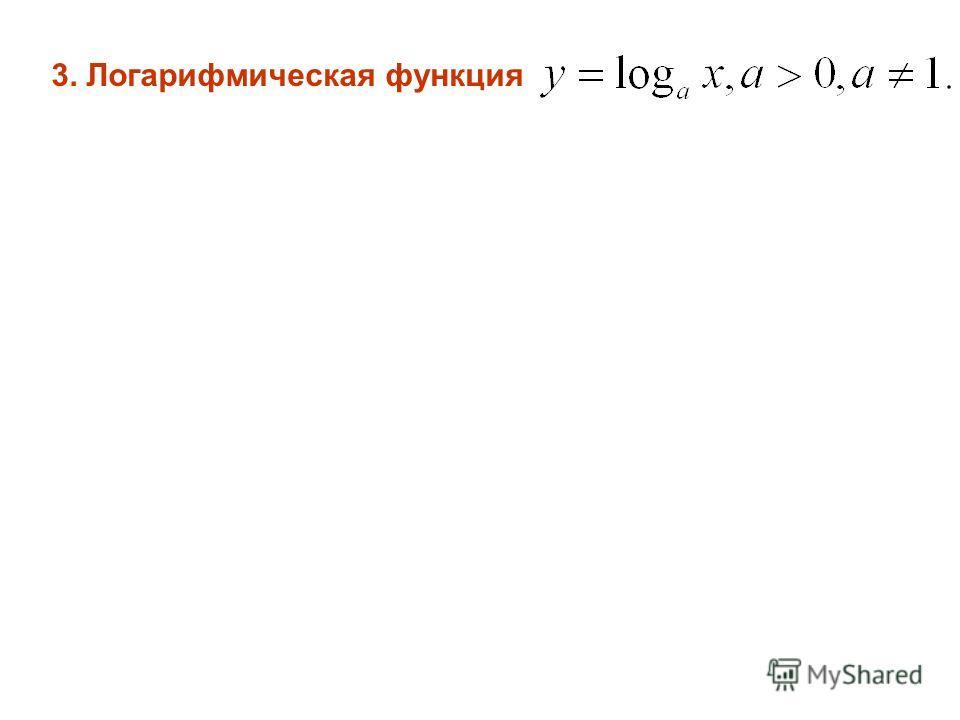 3. Логарифмическая функция