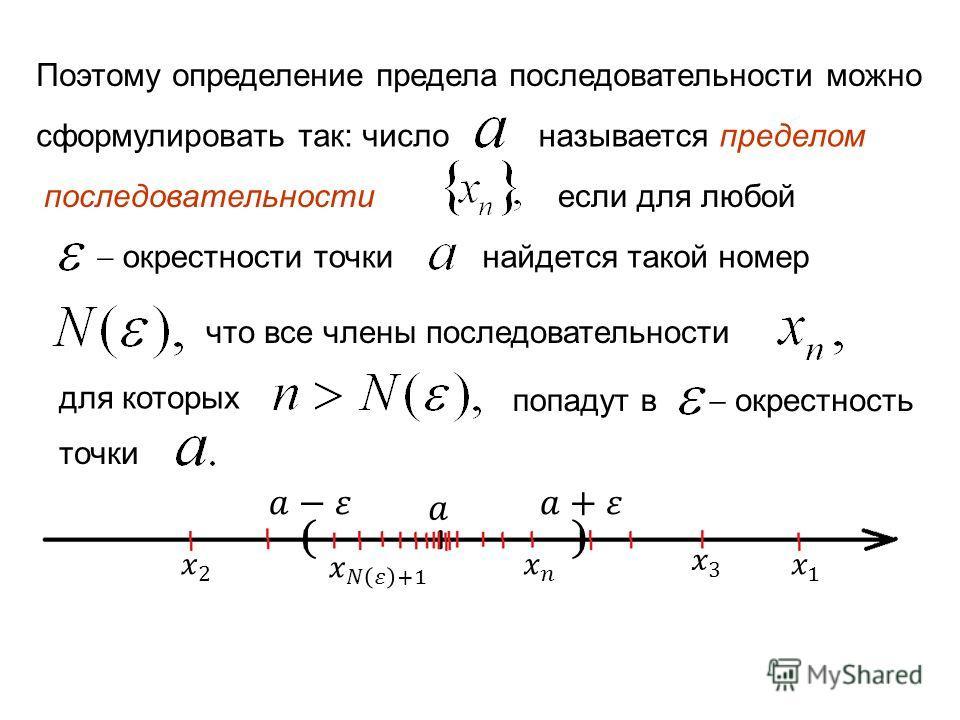 Поэтому определение предела последовательности можно сформулировать так: числоназывается пределом последовательностиесли для любой окрестности точки найдется такой номер что все члены последовательности для которых попадут в окрестность точки