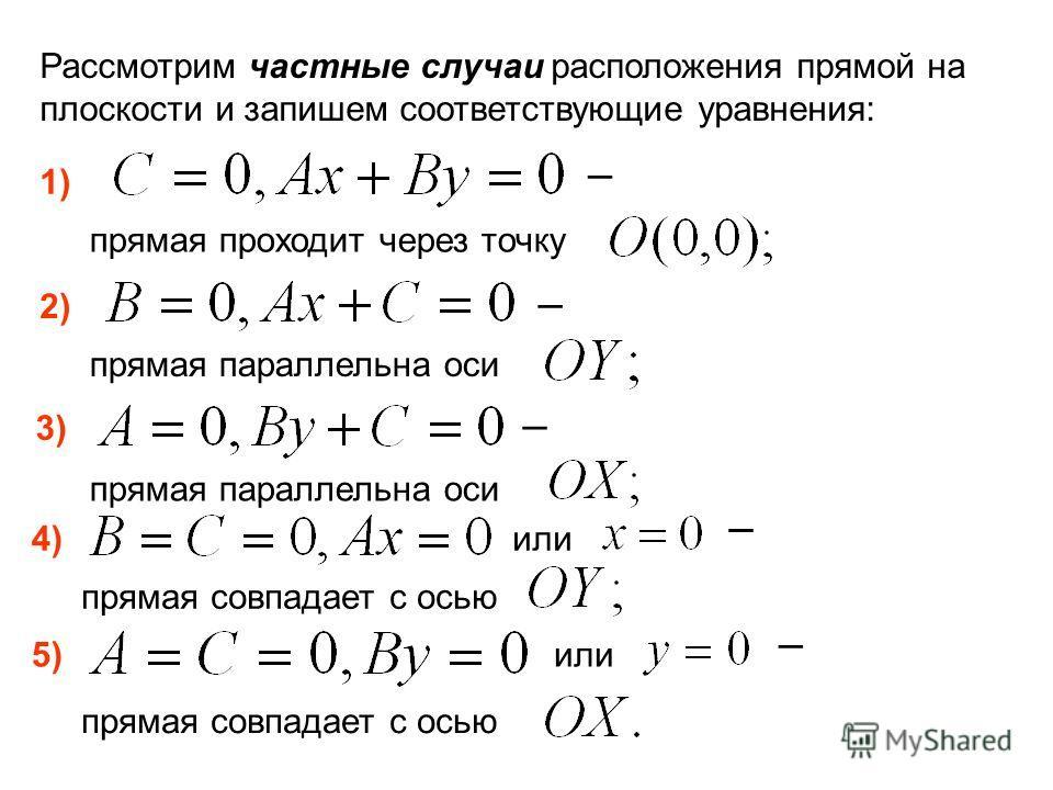 Рассмотрим частные случаи расположения прямой на плоскости и запишем соответствующие уравнения: 1) прямая проходит через точку 2) прямая параллельна оси 3) прямая параллельна оси 4) или прямая совпадает с осью 5) или прямая совпадает с осью