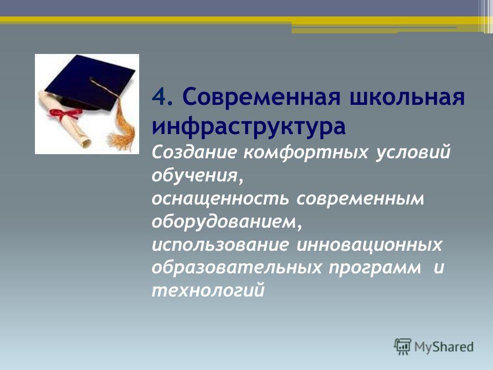 4. Современная школьная инфраструктура Создание комфортных условий обучения, оснащенность современным оборудованием, использование инновационных образовательных программ и технологий