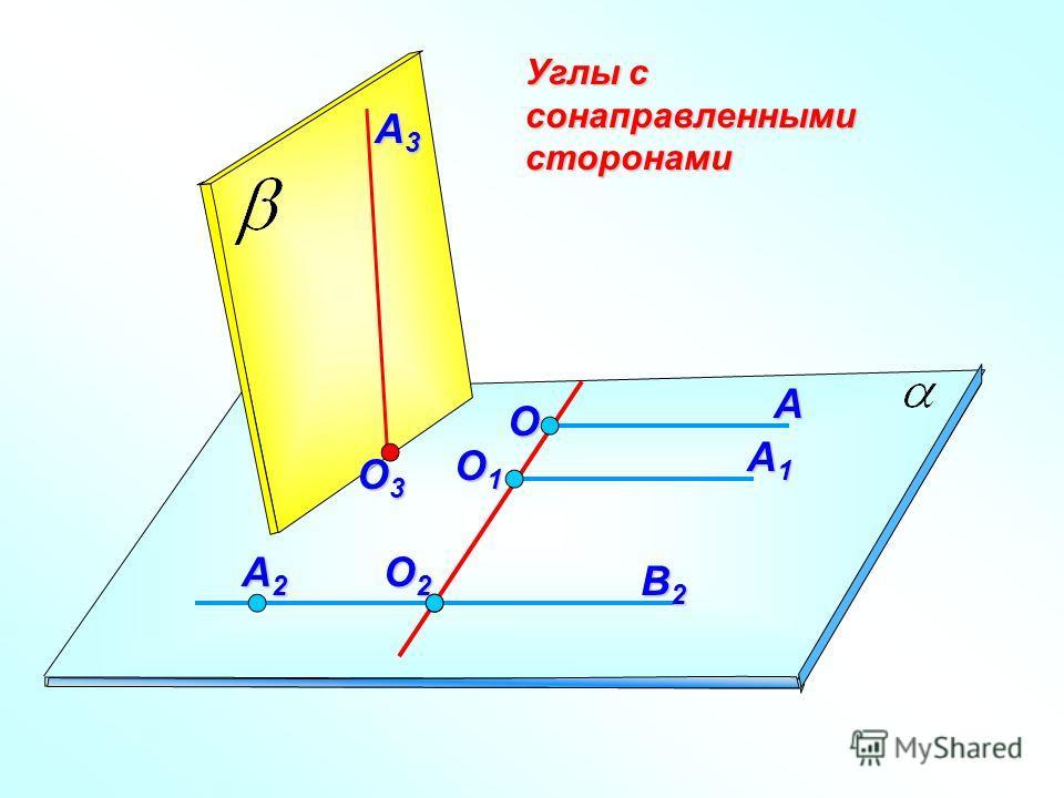 Углы с сонаправленными сторонами A О О1О1О1О1 О2О2О2О2 A1A1A1A1 В2В2В2В2 A2A2A2A2 О3О3О3О3 A3A3A3A3