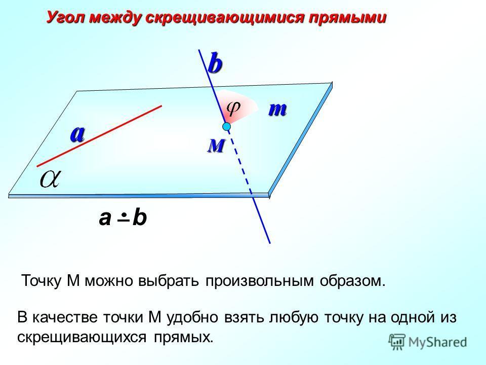 Угол между скрещивающимися прямыми а b а ba b М Точку М можно выбрать произвольным образом. m В качестве точки М удобно взять любую точку на одной из скрещивающихся прямых.