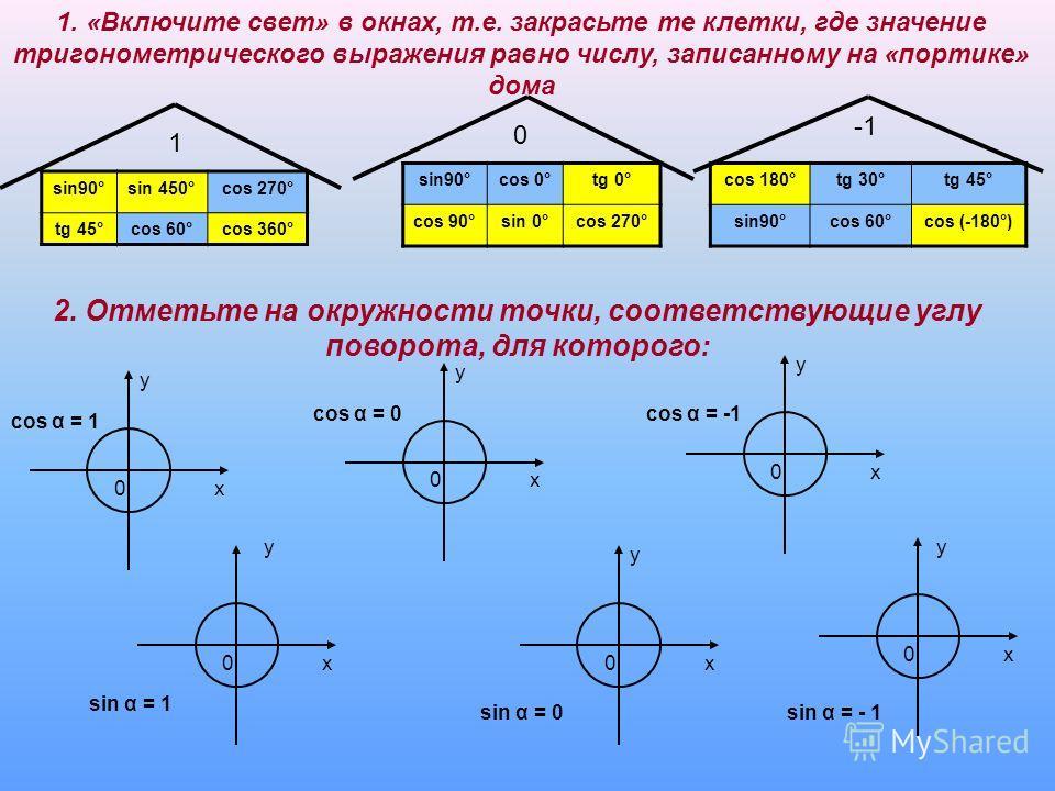 1. «Включите свет» в окнах, т.е. закрасьте те клетки, где значение тригонометрического выражения равно числу, записанному на «портике» дома sin90°sin 450°cos 270° tg 45°cos 60°cos 360° cos 180°tg 30°tg 45° sin90°cos 60°cos (-180°) sin90°cos 0°tg 0° c