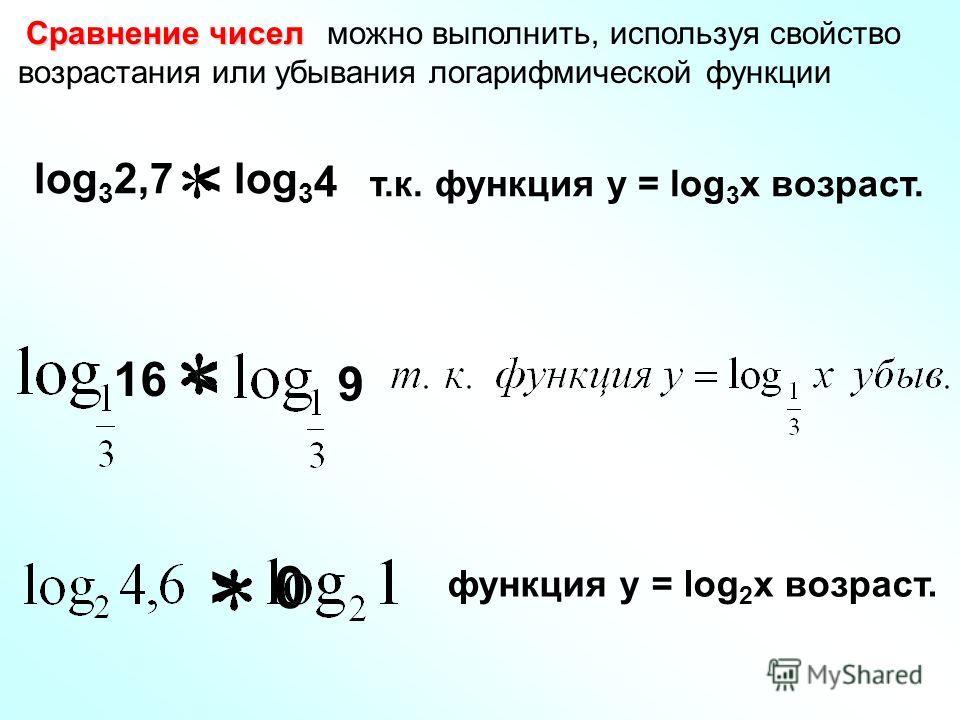 log 3 2,7 4 < можно выполнить, используя свойство возрастания или убывания логарифмической функции Сравнение чисел т.к. функция у = log 3 x возраст. 16 9 < 0> функция у = log 2 x возраст.