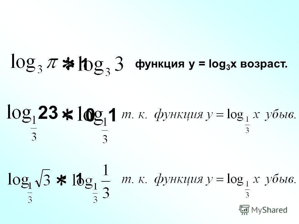 1> функция у = log 3 x возраст. 0 23 1< < 1