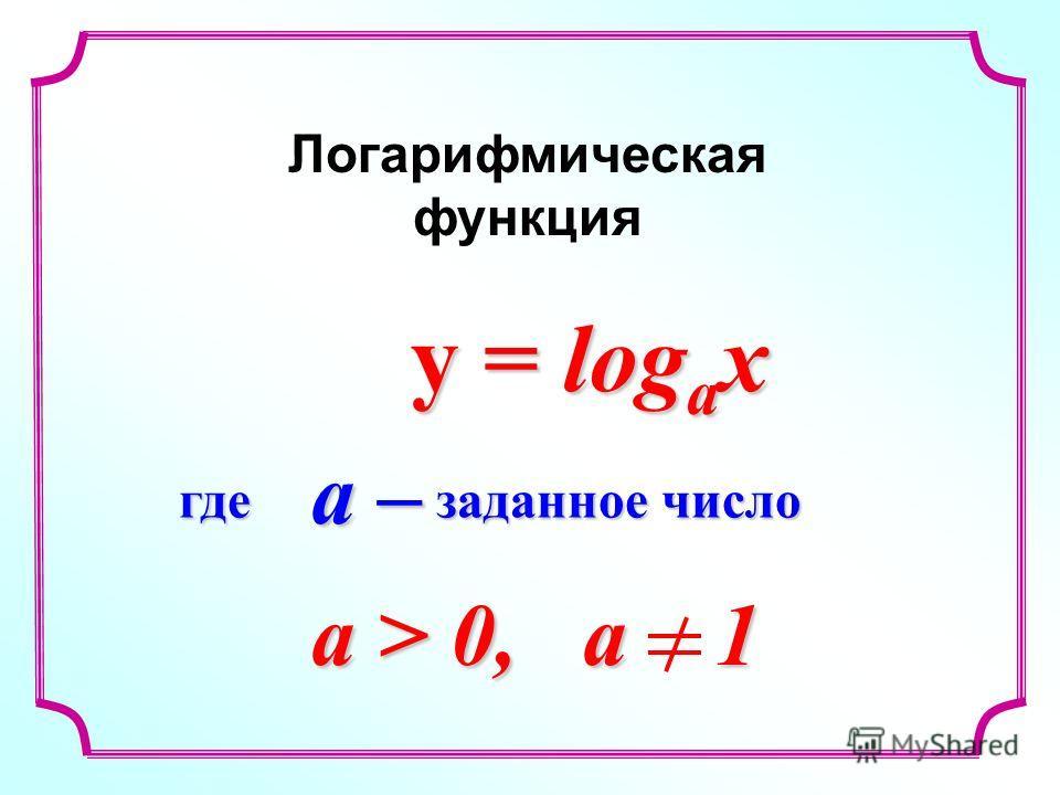 y = log a x y = log a x Логарифмическая функция a > 0, a 1 где заданное число a –a –a –a –