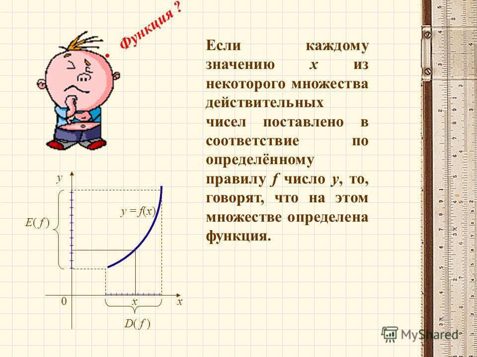 D( f ) E( f ) y = f(x) x y 0х Если каждому значению х из некоторого множества действительных чисел поставлено в соответствие по определённому правилу f число у, то, говорят, что на этом множестве определена функция. Функция ?