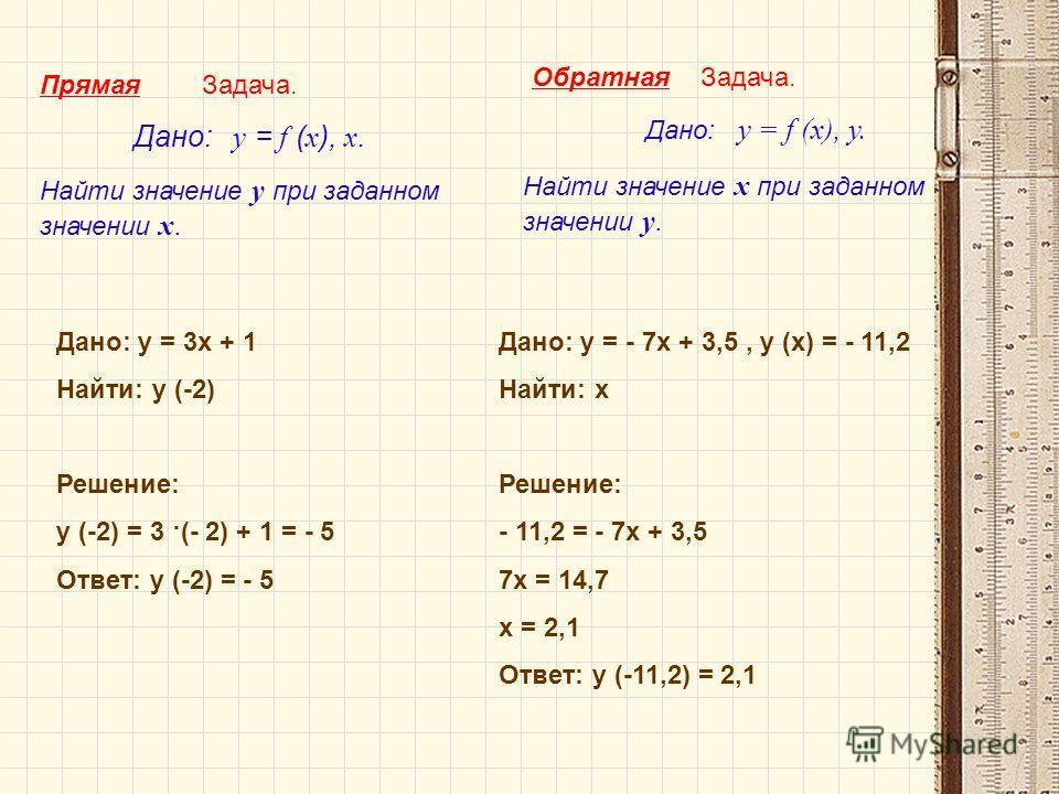 Задача. Дано: у = f (x), x. Найти значение у при заданном значении х. Задача. Дано: у = f (x), у. Найти значение х при заданном значении у. Дано: у = 3х + 1 Найти: у (-2) Решение: у (-2) = 3 ·(- 2) + 1 = - 5 Ответ: у (-2) = - 5 Дано: у = - 7х + 3,5,