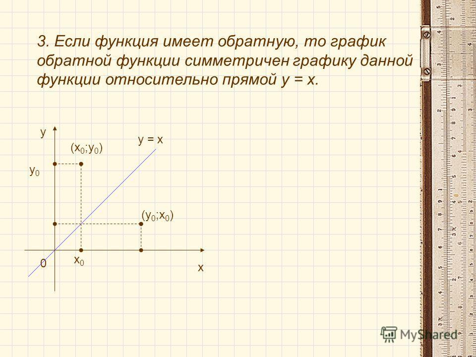 3. Если функция имеет обратную, то график обратной функции симметричен графику данной функции относительно прямой у = х. х у 0 (х 0 ;у 0 ) х0х0 у0у0 (у 0 ;х 0 ) у = х