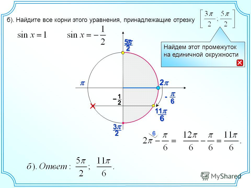 23 2 6 11111111 б). Найдите все корни этого уравнения, принадлежащие отрезку 2 25 6 Найдем этот промежуток на единичной окружности 12 – 6 -