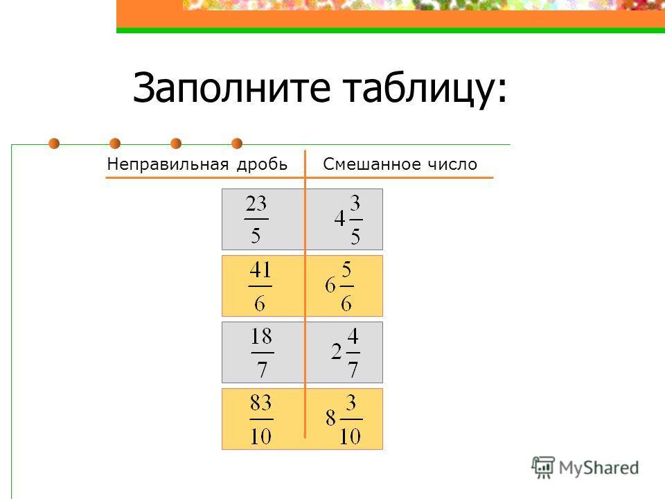 Заполните таблицу: Неправильная дробьСмешанное число