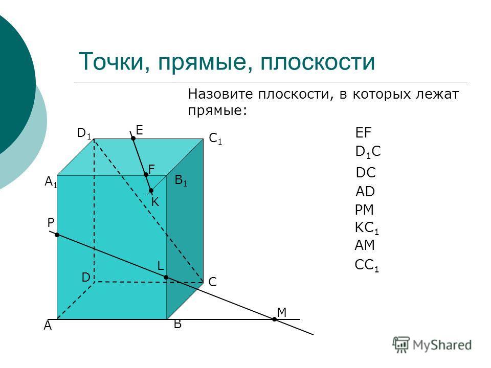 Точки, прямые, плоскости А В С D А1А1 В1В1 С1С1 D1D1 E F K M P L EF D1CD1C DC AD PM KC 1 AM Назовите плоскости, в которых лежат прямые: CC 1