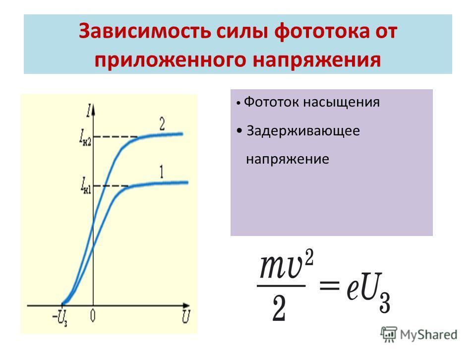 Зависимость силы фототока от приложенного напряжения Фототок насыщения Задерживающее напряжение