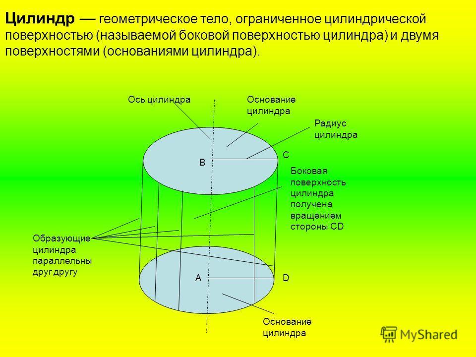 Цилиндр геометрическое тело, ограниченное цилиндрической поверхностью (называемой боковой поверхностью цилиндра) и двумя поверхностями (основаниями цилиндра). Основание цилиндра Ось цилиндра Боковая поверхность цилиндра получена вращением стороны СD