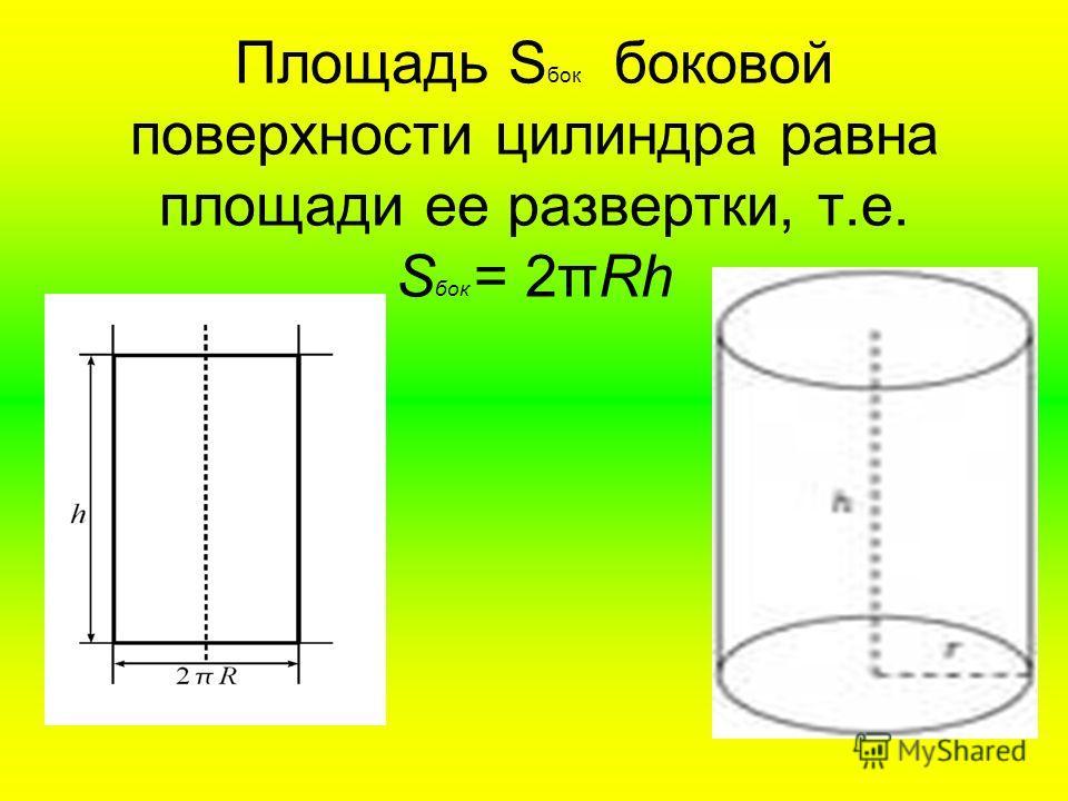 Площадь S бок боковой поверхности цилиндра равна площади ее развертки, т.е. S бок = 2πRh