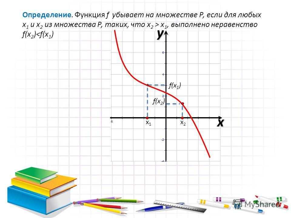 Определение. Функция f убывает на множестве Р, если для любых х 1 и х 2 из множества Р, таких, что х 2 > х 1, выполнено неравенство f(x 2 )