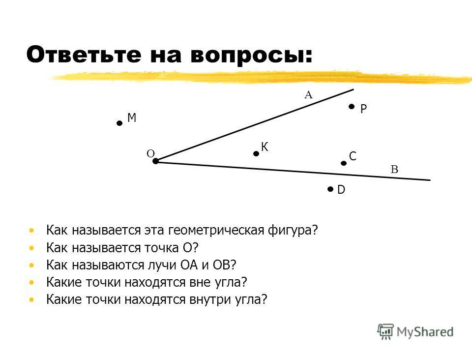 Ответьте на вопросы: Как называется эта геометрическая фигура? Как называется точка О? Как называются лучи ОА и ОВ? Какие точки находятся вне угла? Какие точки находятся внутри угла? О А В С Р К М D