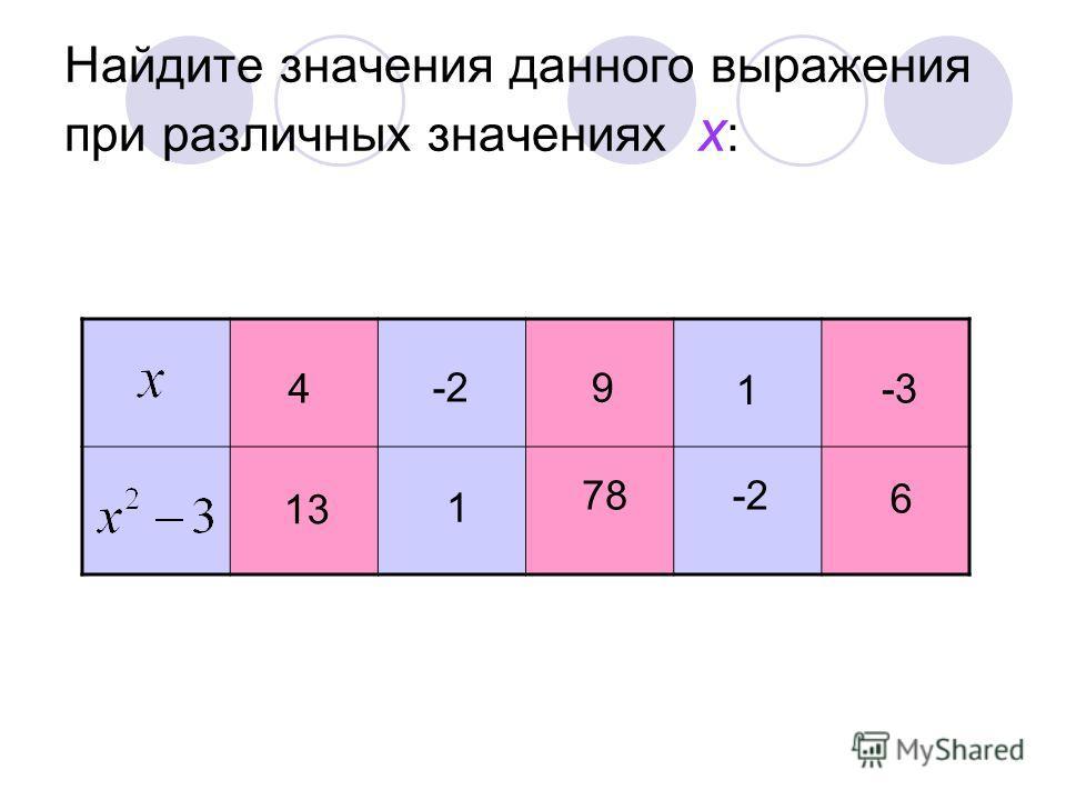 Заполните таблицу, вычислив значение выражения: a 5-3084 b 6-472-3 2a - b 4 -2 -7 14 11