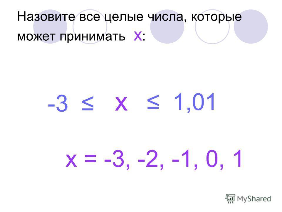 Назовите все целые числа, которые лежат между числами: -4 -2 -3 -2 0 1