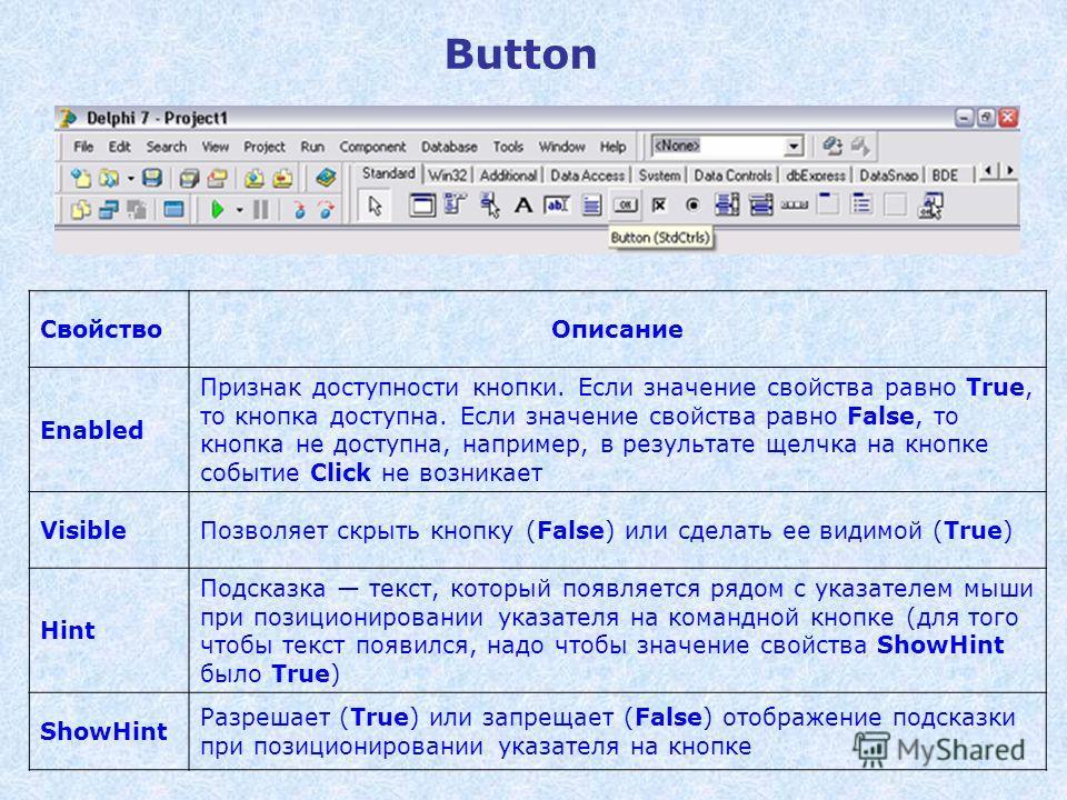 Button СвойствоОписание Enabled Признак доступности кнопки. Если значение свойства равно True, то кнопка доступна. Если значение свойства равно False, то кнопка не доступна, например, в результате щелчка на кнопке событие Click не возникает VisibleПо
