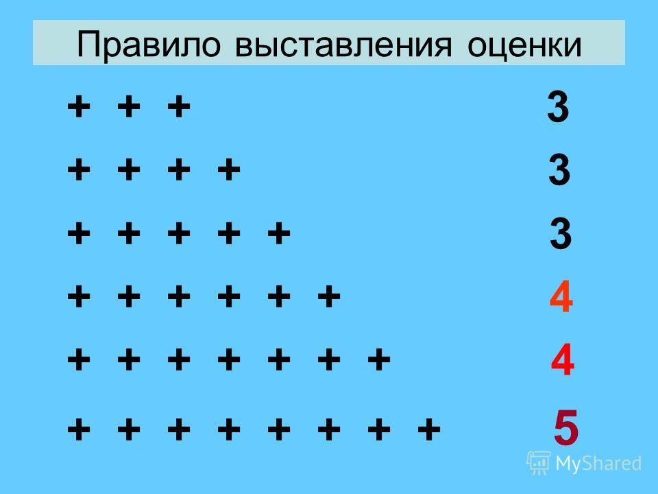 Правило выставления оценки + + + 3 + + + + 3 + + + + + 3 + + + + + + 4 + + + + + + + 4 + + + + + + + + 5