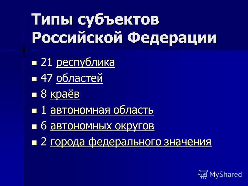Типы субъектов Российской Федерации 21 республика 21 республикареспублика 47 областейобластей 8 краёв 8 краёвкраёв 1 автономная область 1 автономная областьавтономная областьавтономная область 6 автономных округов 6 автономных округовавтономных округ