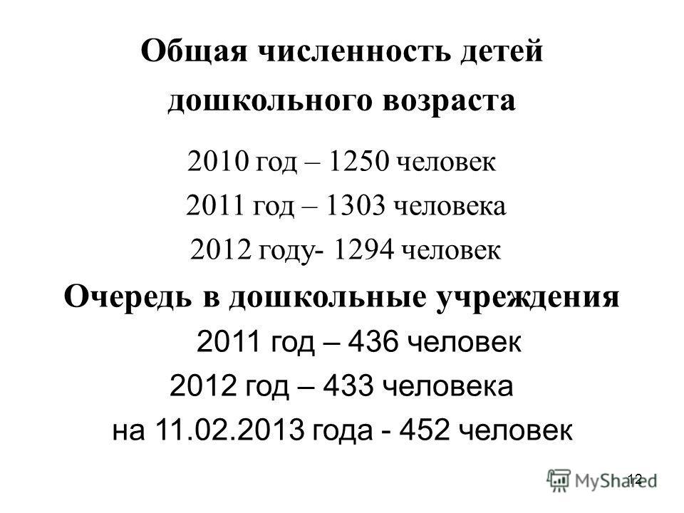 12 Общая численность детей дошкольного возраста 2010 год – 1250 человек 2011 год – 1303 человека 2012 году- 1294 человек Очередь в дошкольные учреждения 2011 год – 436 человек 2012 год – 433 человека на 11.02.2013 года - 452 человек