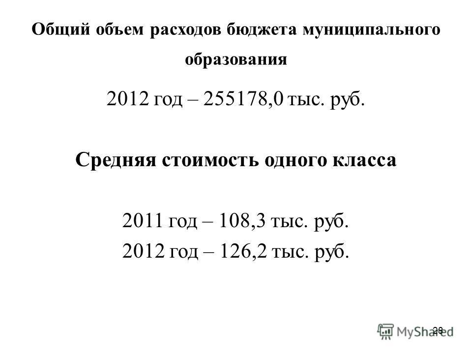 28 Общий объем расходов бюджета муниципального образования 2012 год – 255178,0 тыс. руб. Средняя стоимость одного класса 2011 год – 108,3 тыс. руб. 2012 год – 126,2 тыс. руб.