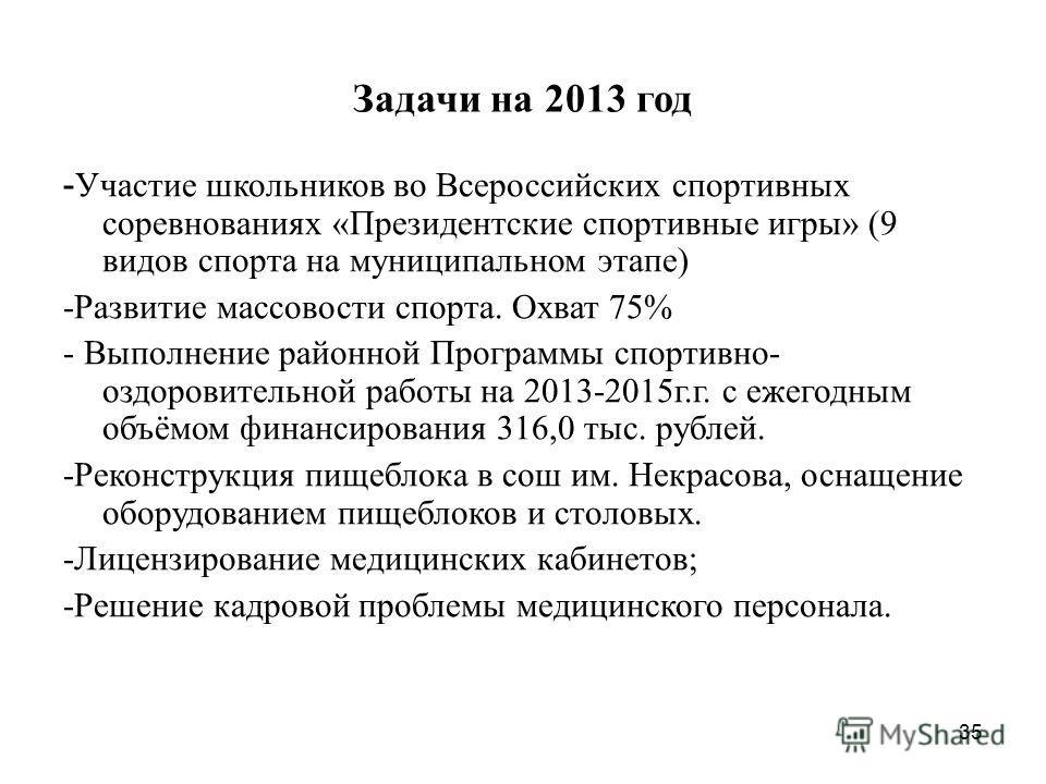 35 Задачи на 2013 год - Участие школьников во Всероссийских спортивных соревнованиях «Президентские спортивные игры» (9 видов спорта на муниципальном этапе) -Развитие массовости спорта. Охват 75% - Выполнение районной Программы спортивно- оздоровител