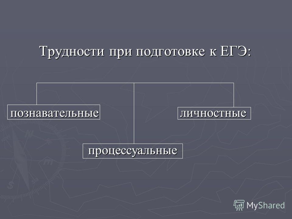 Трудности при подготовке к ЕГЭ: познавательные личностные процессуальные процессуальные